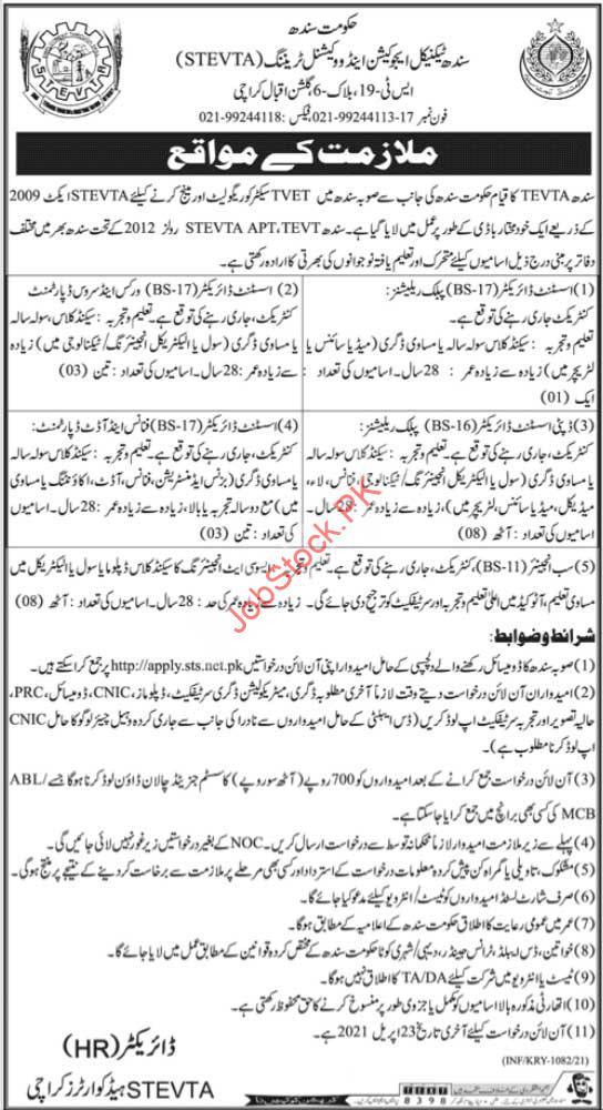 Assistant Director Jobs In Karachi 2021