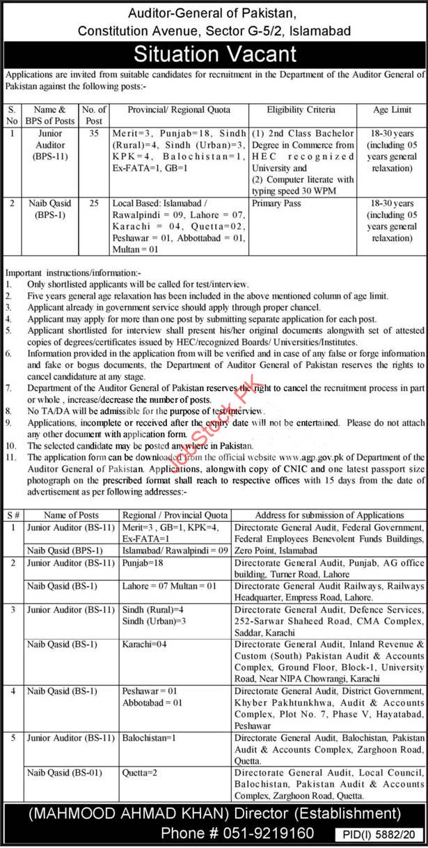 Auditor General Of Pakistan Jobs 2021 Latest