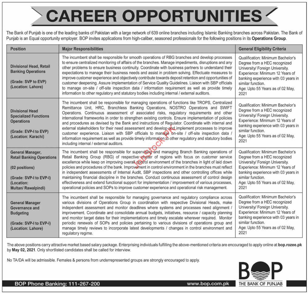 Bank Of Punjab Jobs 2021 Online Apply Latest April Advertisement Download