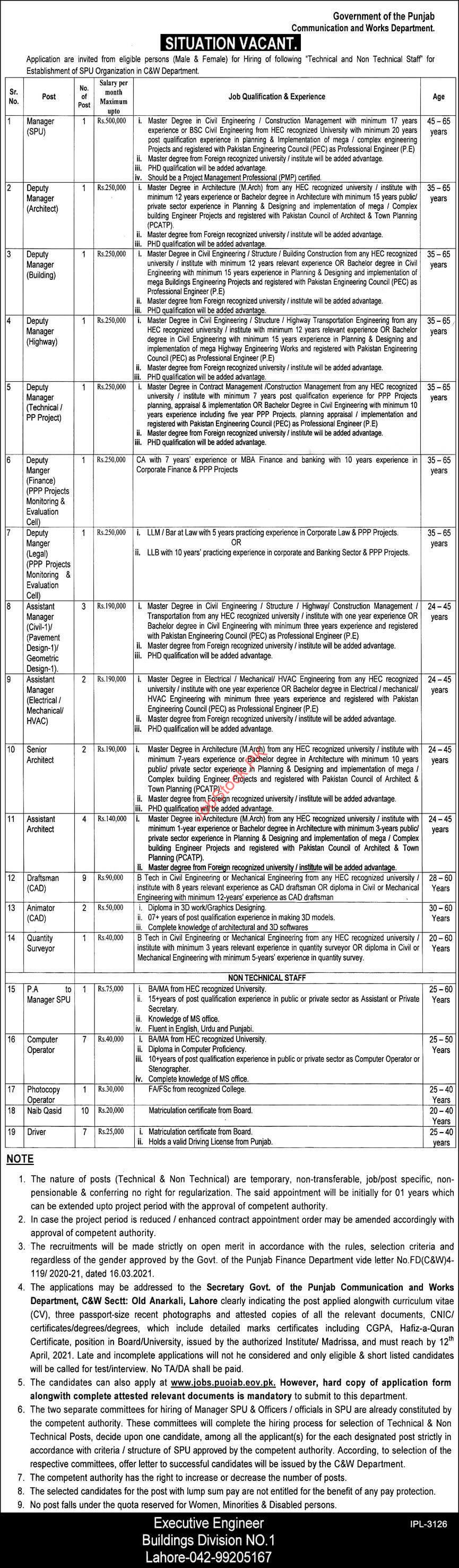 Communication And Works Department Jobs 2021 Latest C&w Department Vacancies