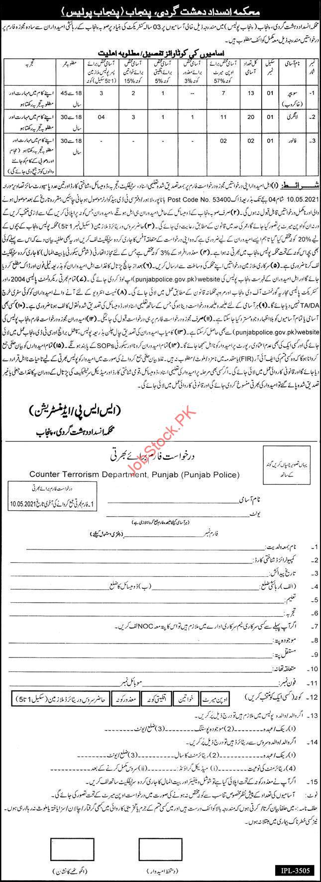 Counter Terrorism Department Ctd Punjab Police Jobs 2021