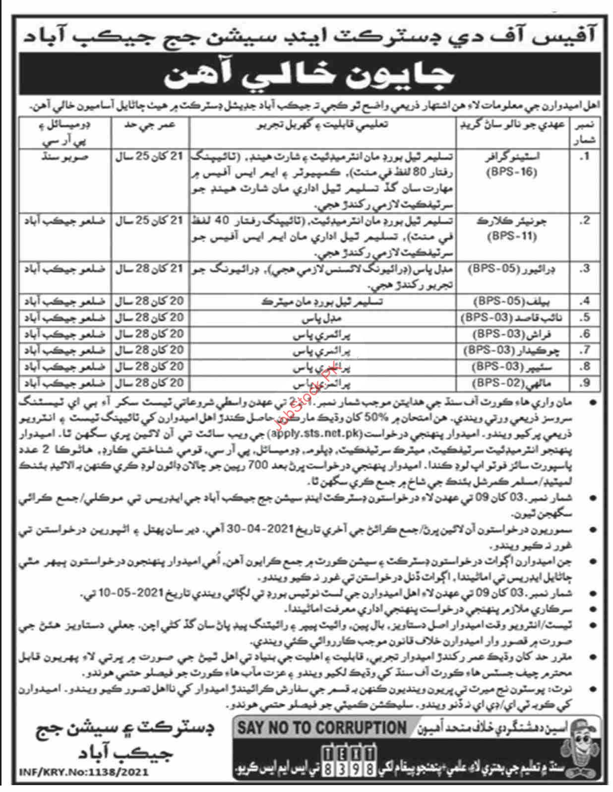 District & Session Court Jacobabad Jobs 2021