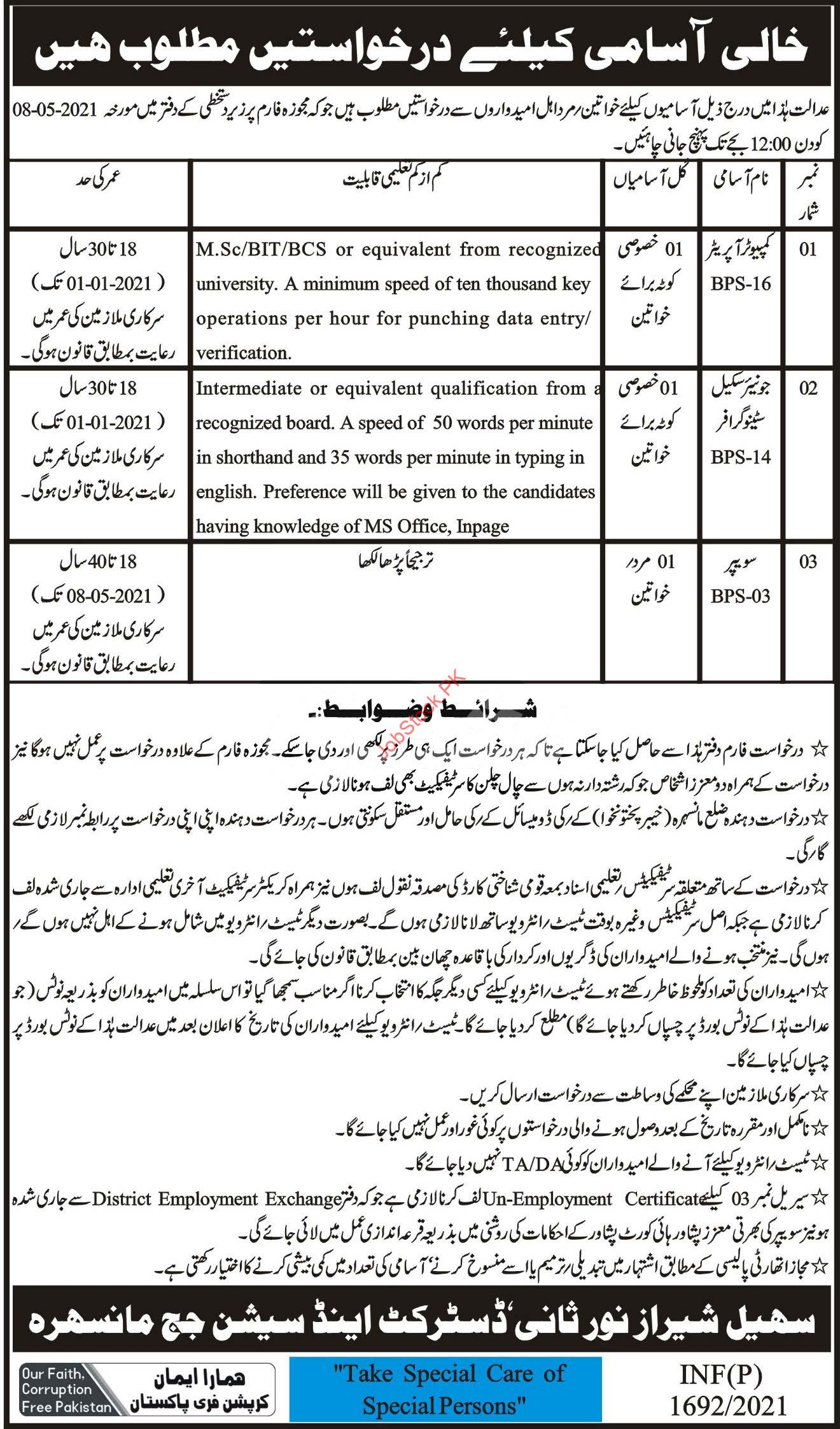 District And Session Judge Mansehra Jobs 2021 April Latest
