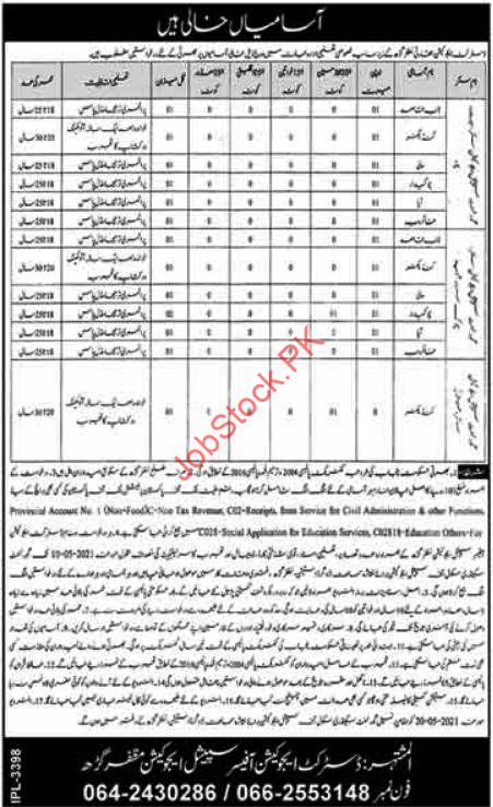 Education Department Muzaffargarh Jobs 2021