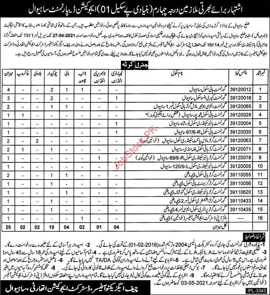 Education Department Sahiwal Jobs 2021 Notification