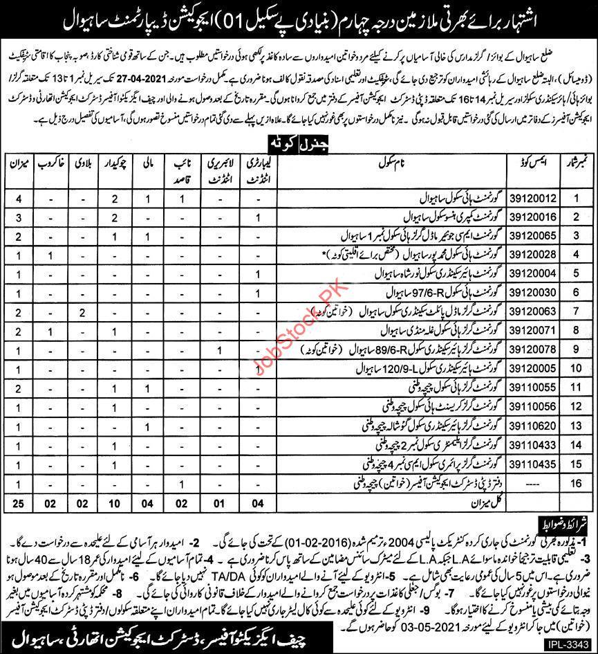 Education Department Sahiwal Jobs 2021
