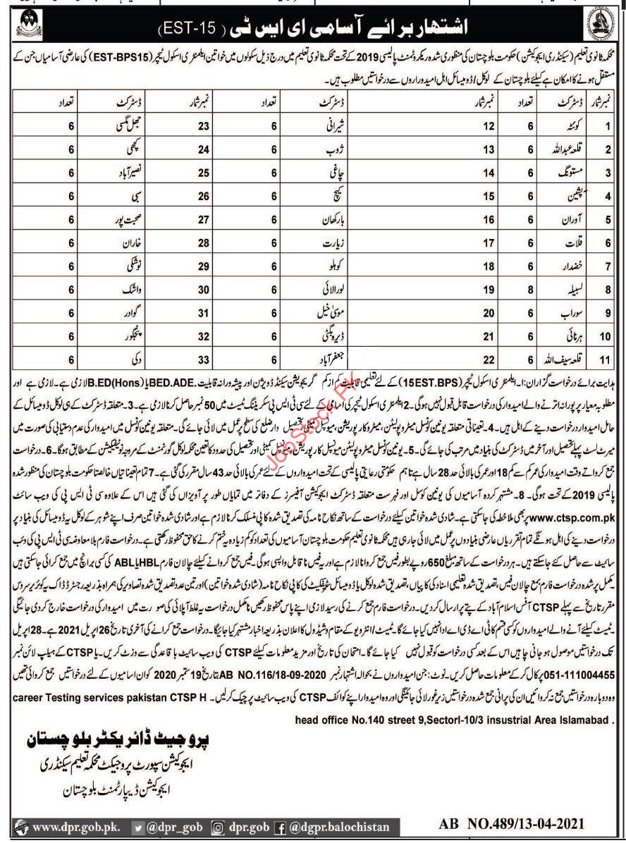 Educator Jobs In Elementry And Secondary Education Department Balochistan Jobs 2021