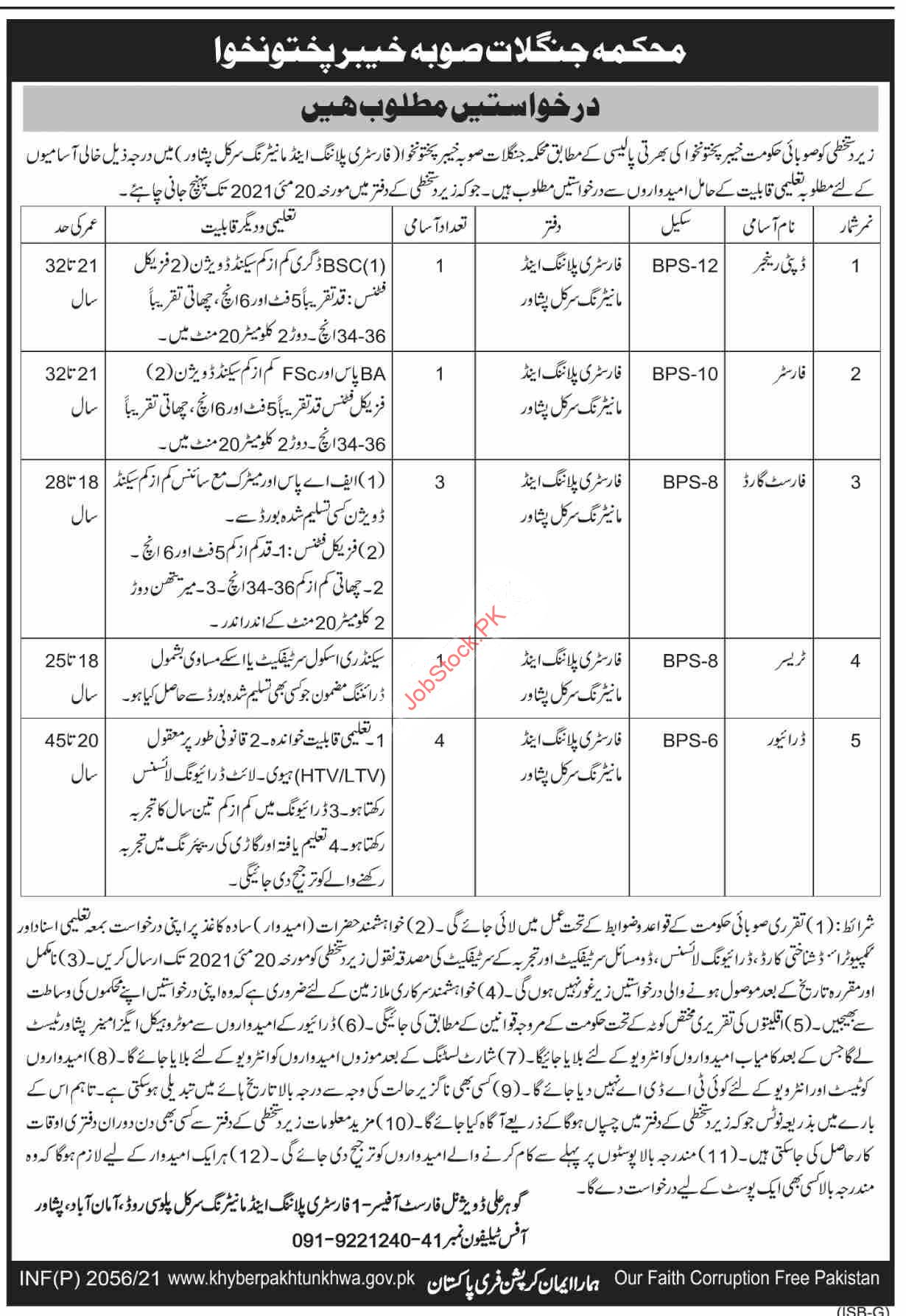 Forestry Environment & Wildlife Department Kpk Jobs 2021