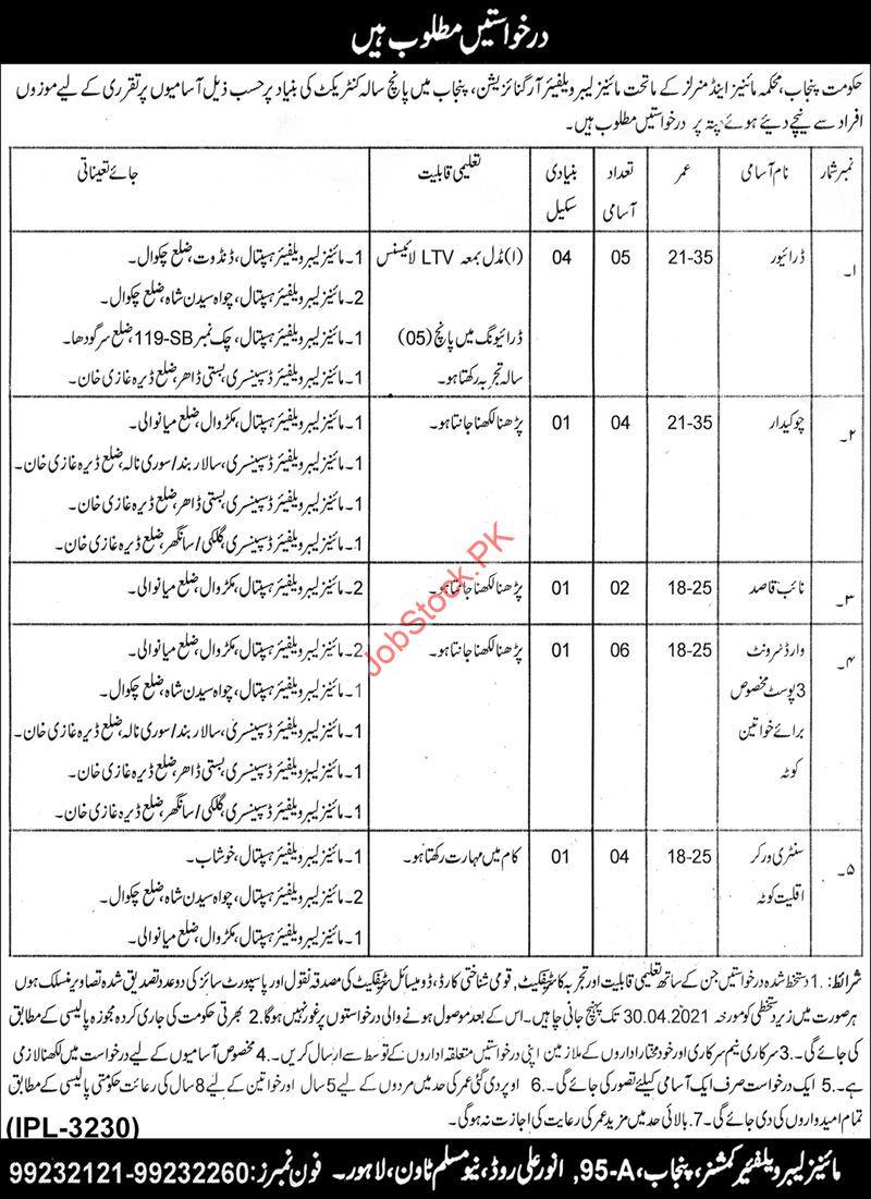 Mines & Minerals Department Lahore Jobs 2021