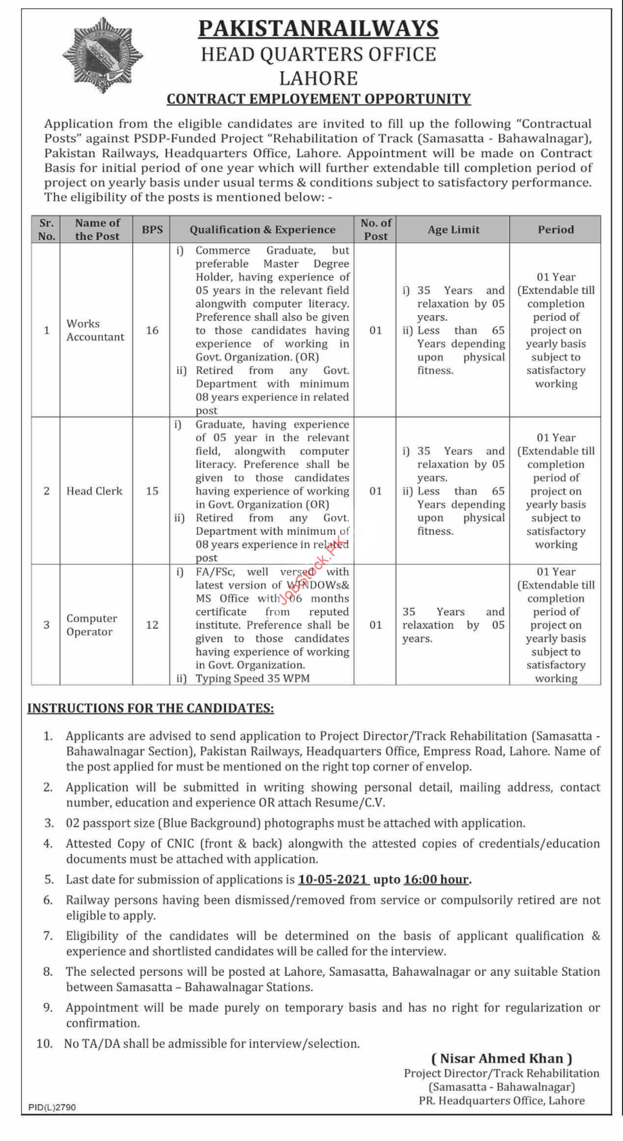 Pakistan Railways Lahore Jobs 2021