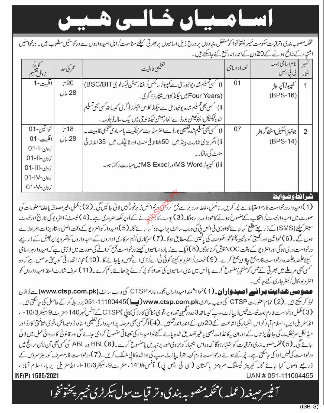 Planning & Development Department Peshawar Jobs 2021