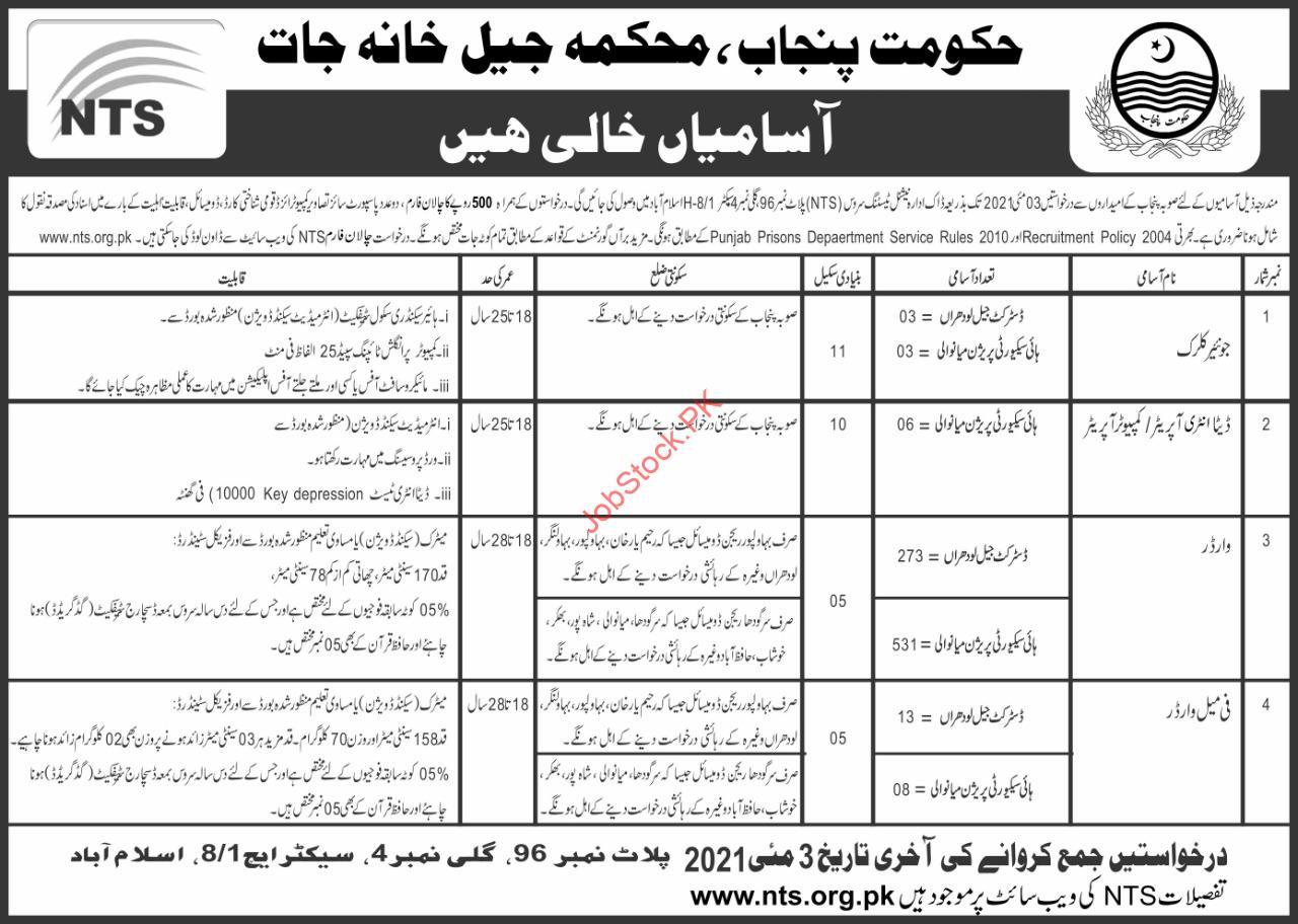 Punjab Prision Department Jobs 2021 Latest
