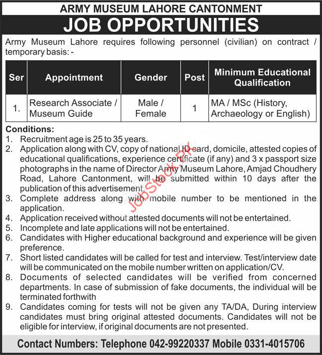 Research Associate Jobs Lahore Museum Guide Jobs