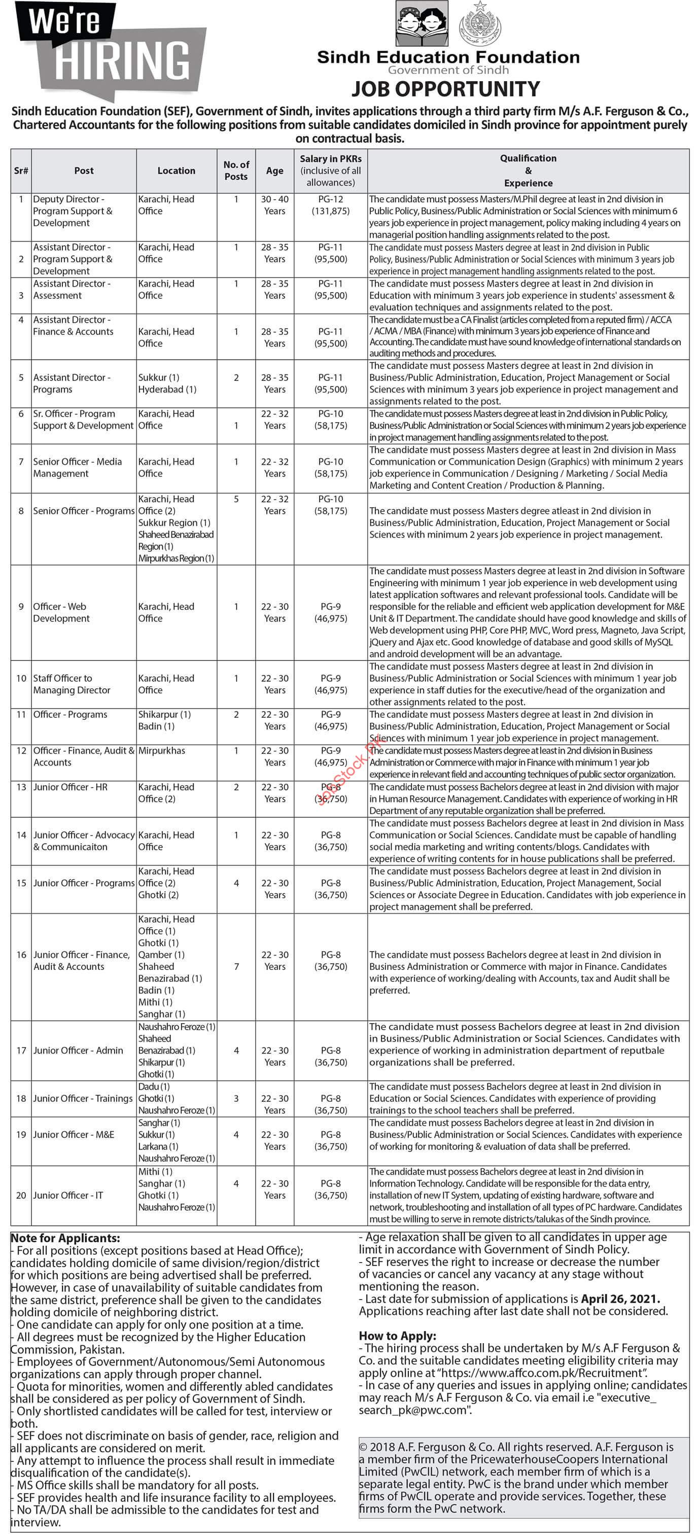 Sindh Education Foundation Jobs 2021 Advertisement