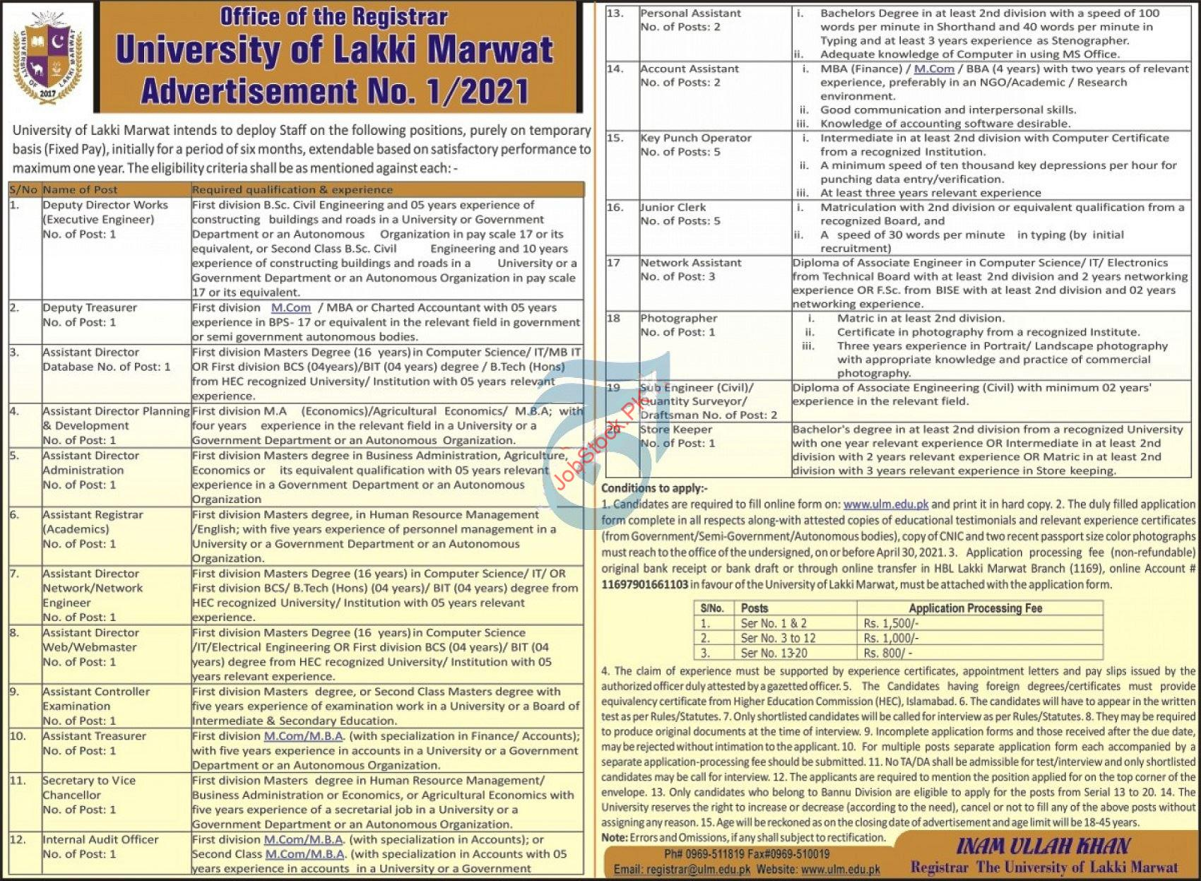 University Of Lakki Marwat Ulm Jobs 2021