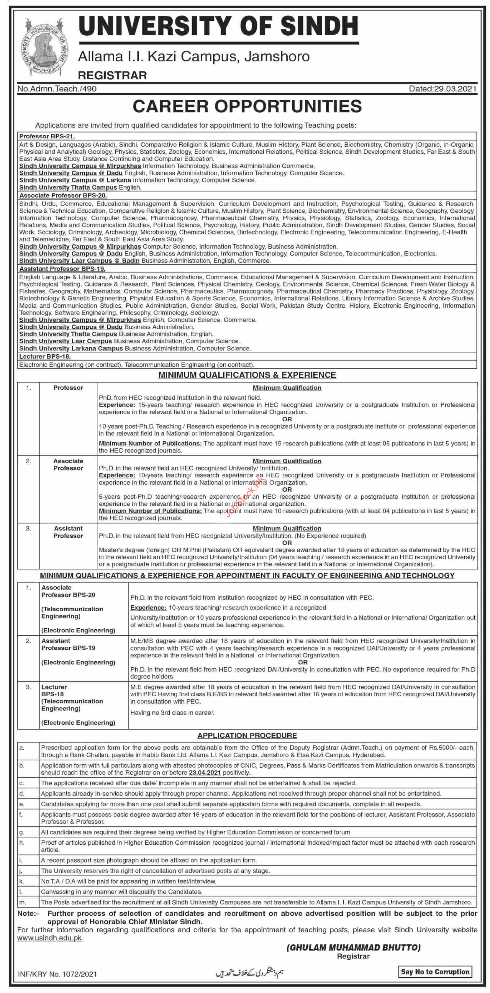 University Of Sindh Jamshoro Jobs 2021