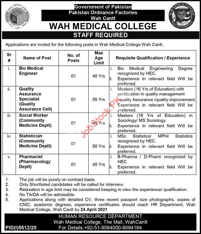 Wah Medical College Wah Cantt Jobs 2021