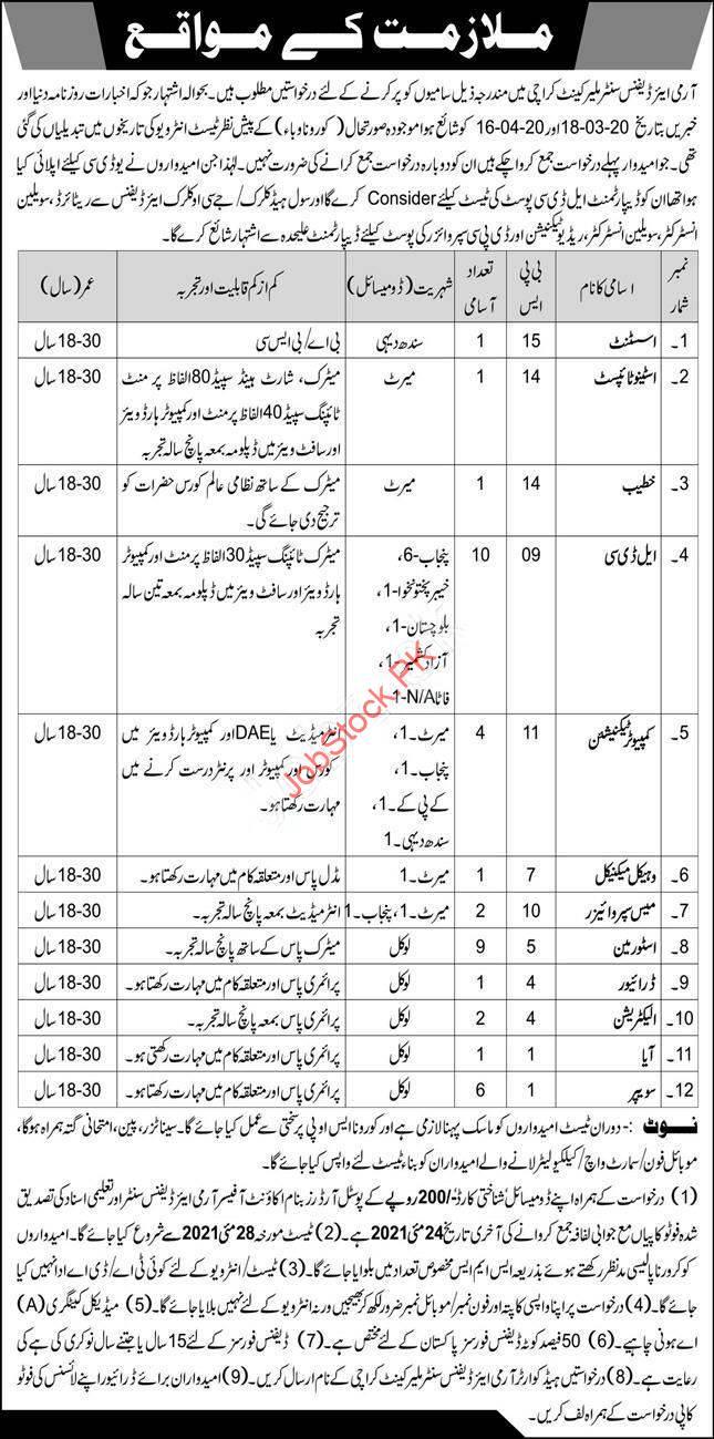 Army Air Defence Centre Malir Cantt Karachi Jobs 2021