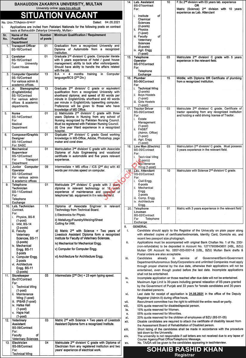 Latest Bahauddin Zakariya University Multan Bzu Management Posts Multan 2021