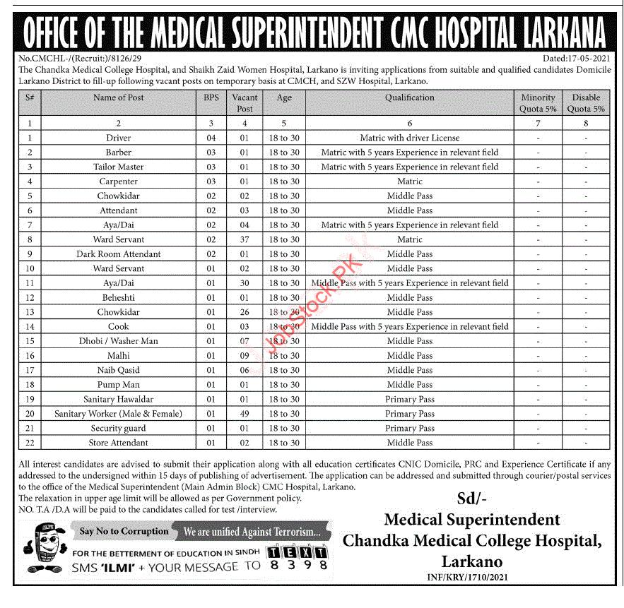 Latest Chandka Medical College Hospital Medical Posts Larkana 2021