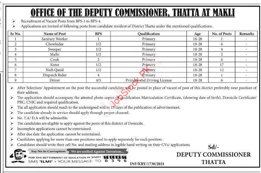 Latest Deputy Commissioner District Office Human Resource Posts Thatta 2021