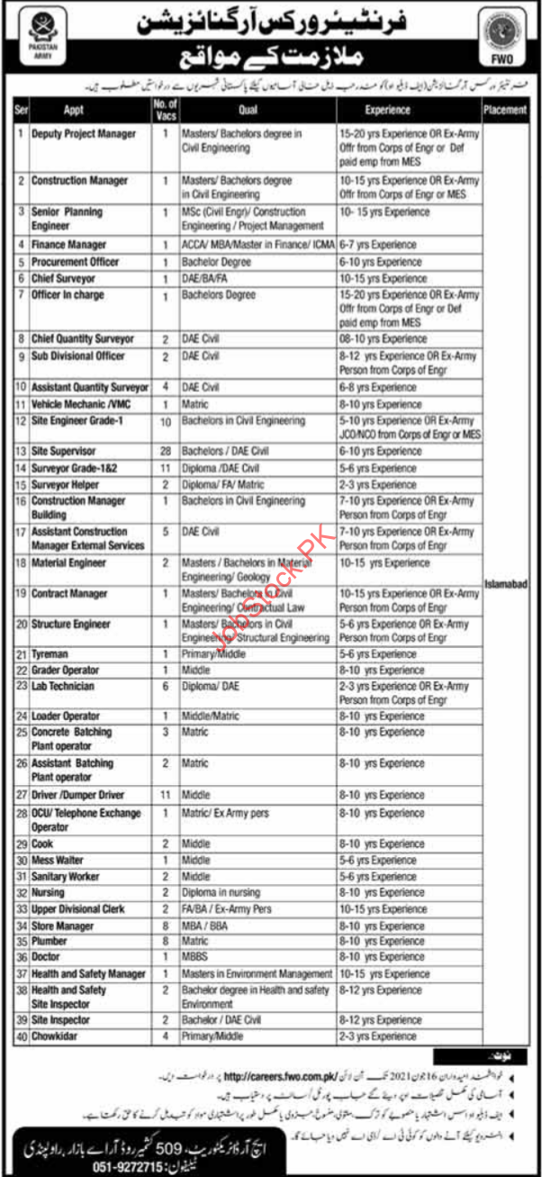 Latest Frontier Works Organization Fwo Army Jobs Posts Islamabad 2021