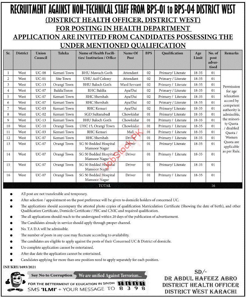 Latest Health Department Medical Posts Karachi 2021