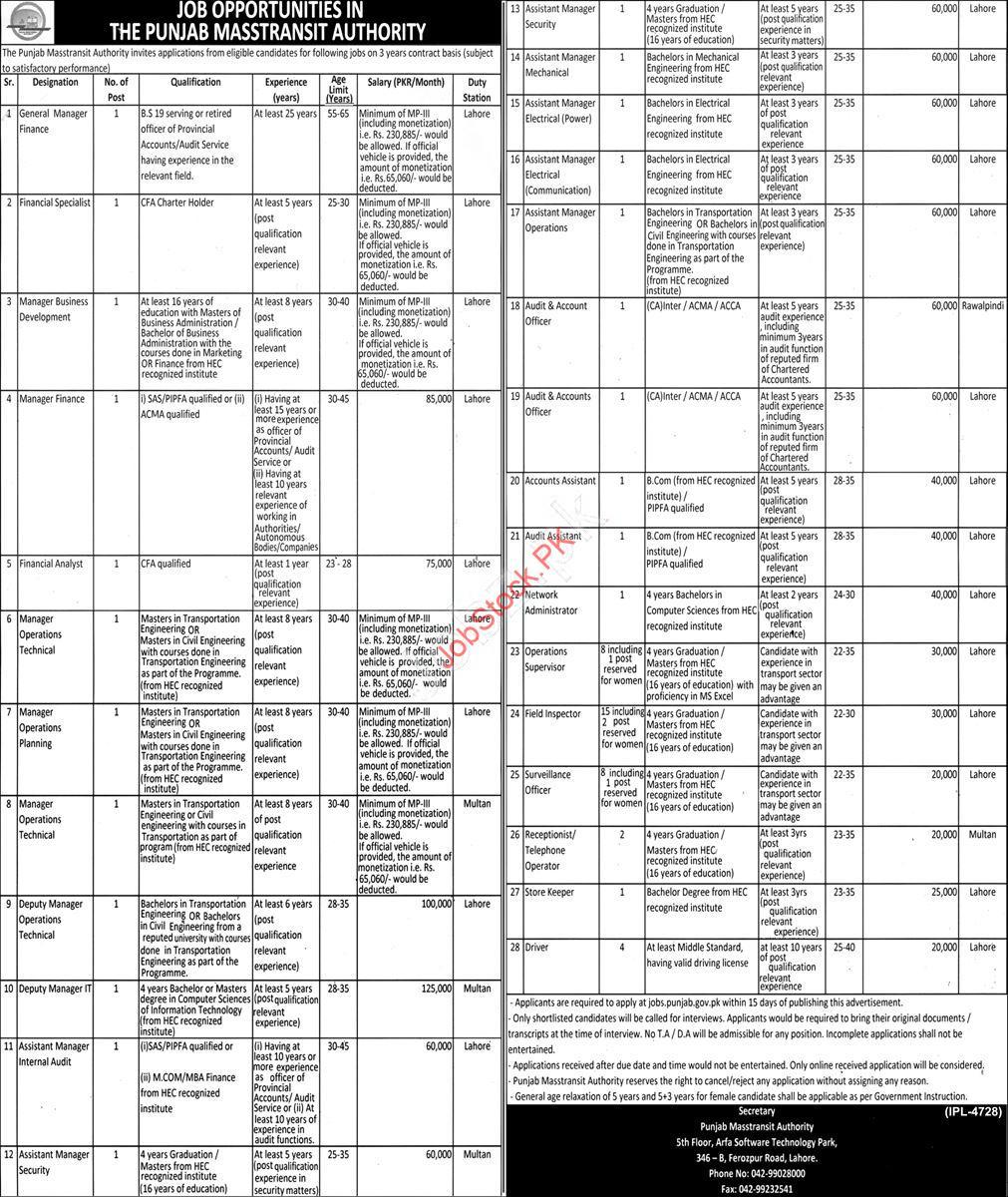 Latest Punjab Masstransit Authority Pma Management Posts Lahore 2021