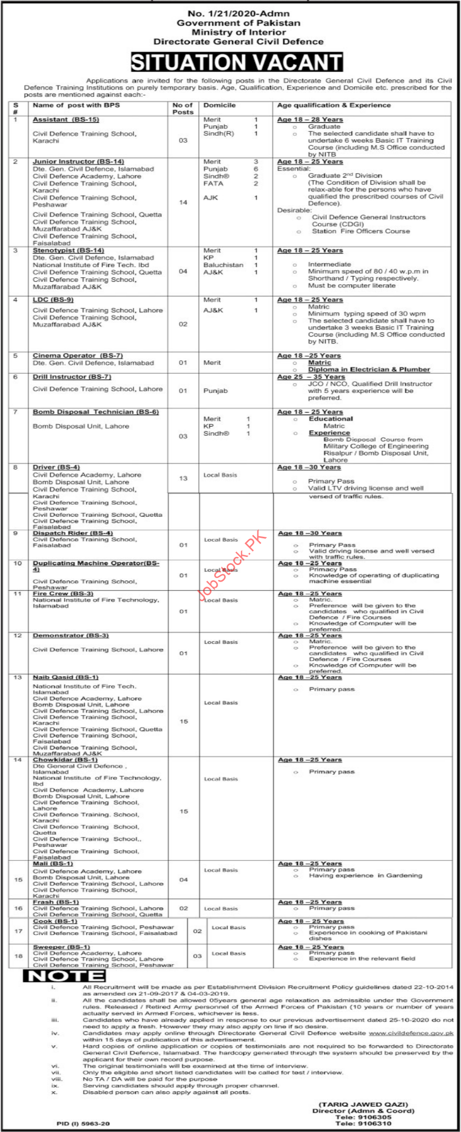 Ministry Of Interior Jobs 2021 Latest