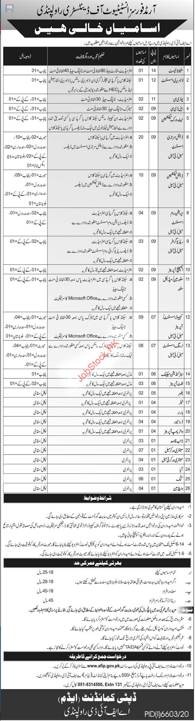 Armed Forces Institute Of Dentistry Rawalpindi Jobs 2021