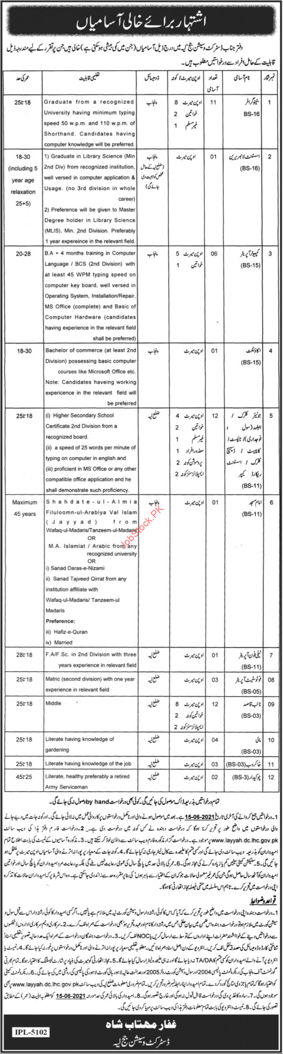 District And Session Court Layyah Jobs 2021 Newspaper Advertisement