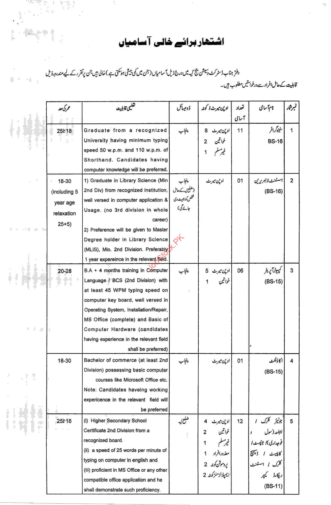 District And Session Court Layyah Jobs 2021 Website Advertisement Page 01