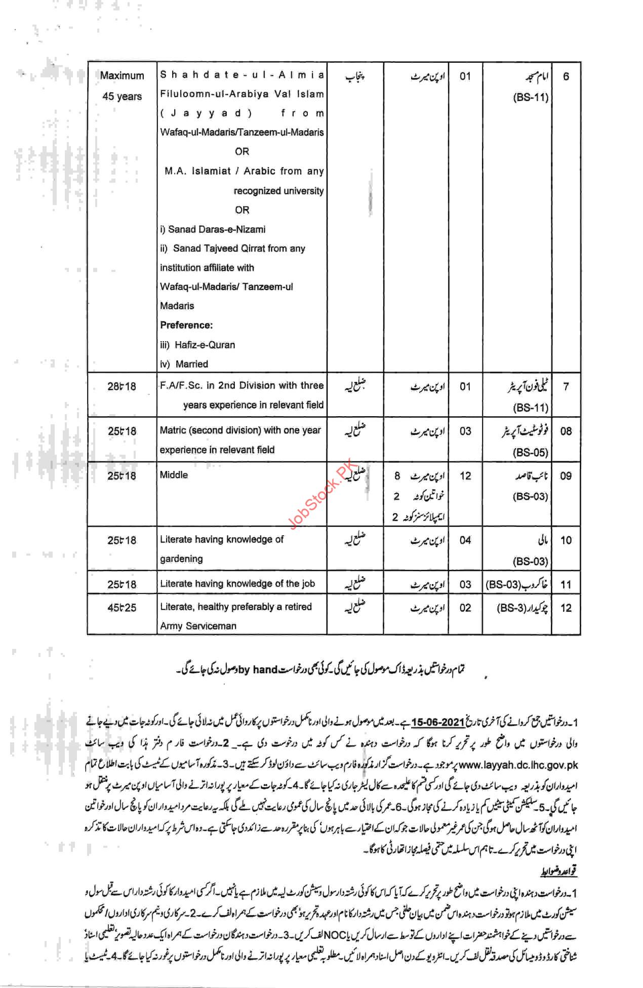 District And Session Court Layyah Jobs 2021 Website Advertisement Page 02