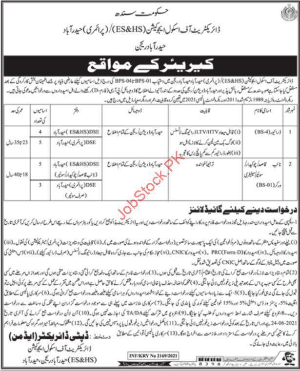 Education Jobs Hyderabad Sindh Jobs Latest 2021 Advertisement