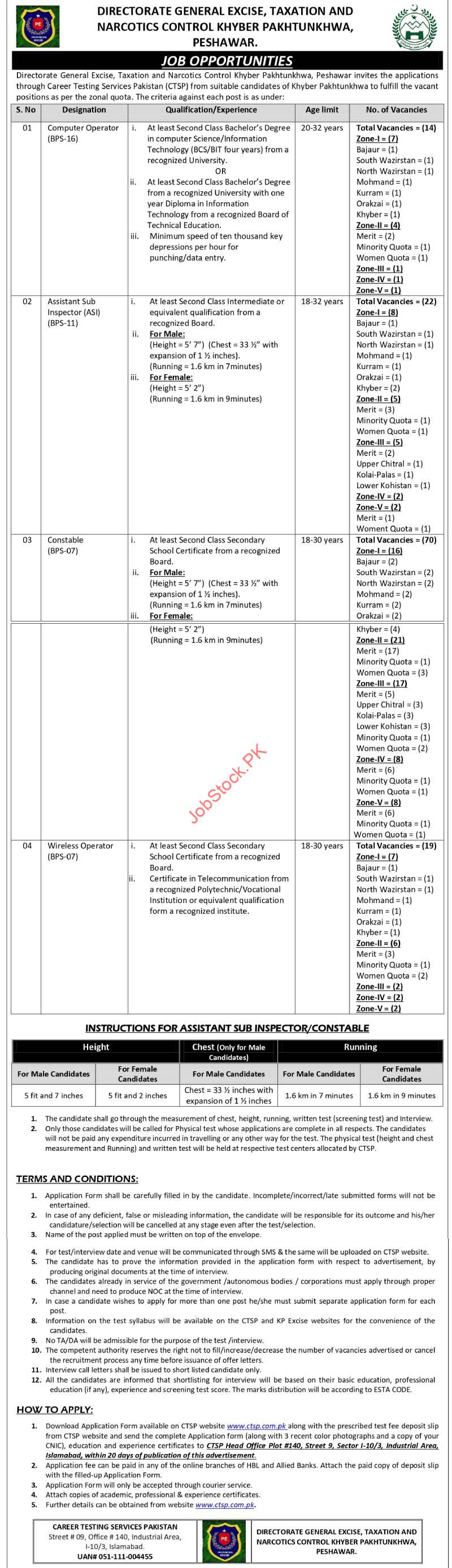 Excise And Taxation Kpk Jobs Advertisement In English