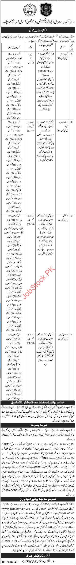 Excise And Taxation Kpk Jobs Advertisement In Urdu