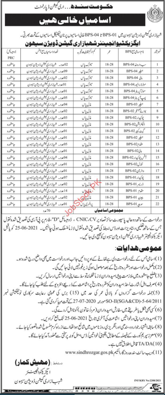 Irrigation Department Sindh Jobs 2021 Advertisement