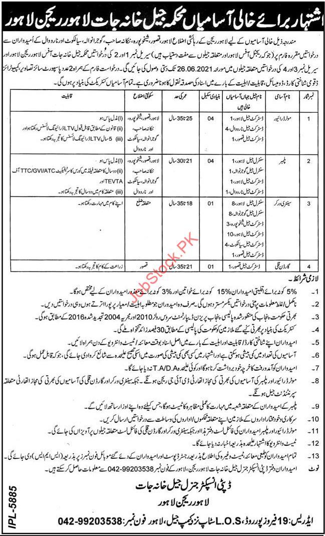 Jail Department Jobs 2021 Punjab Advertisement