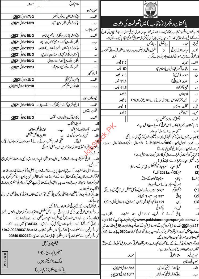 Join Pak Rangers Punjab Renger Job 2021 Paksitan Renger
