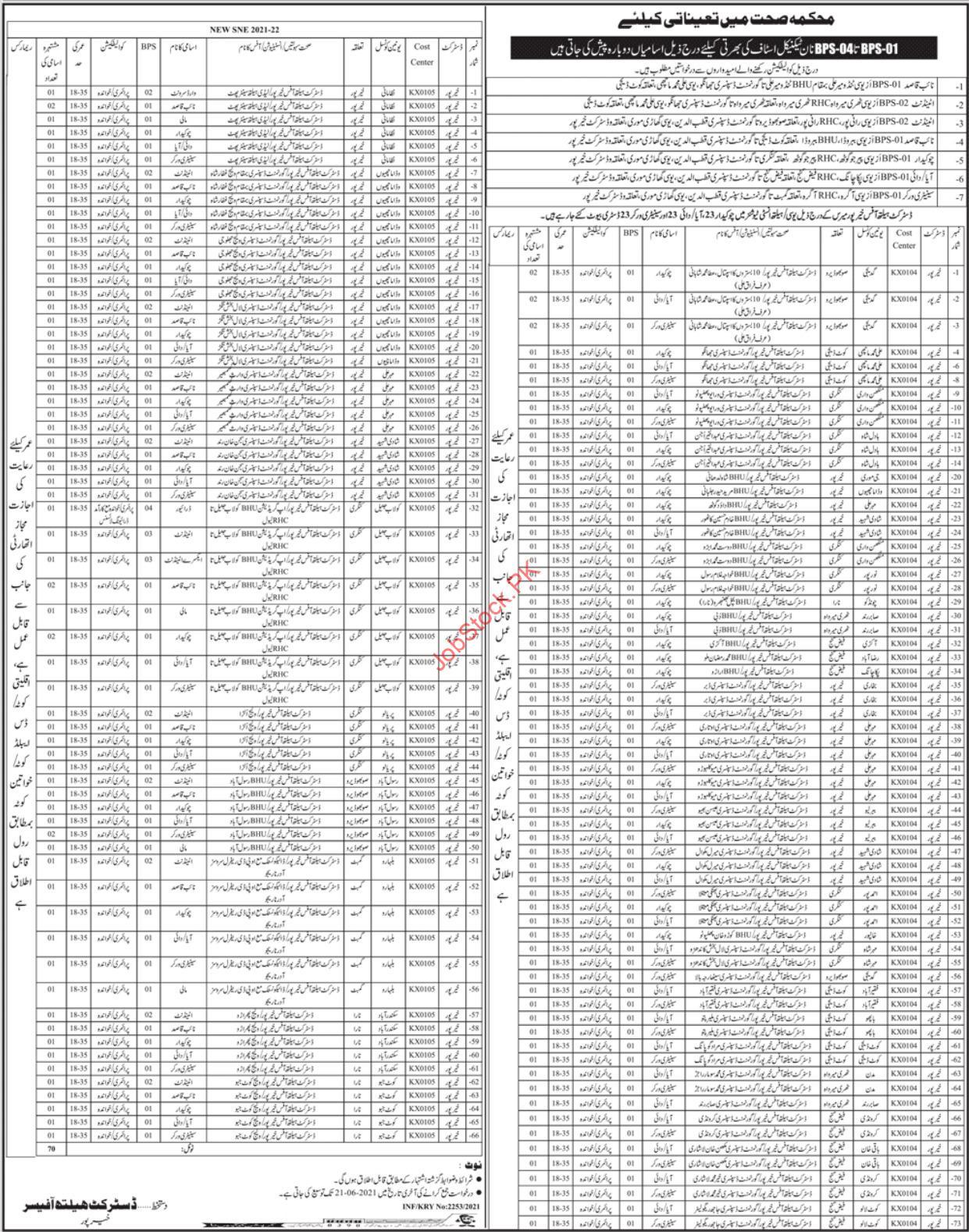 Latest Health Department Khairpur Jobs 2021 Urdu Advertisement Download Online