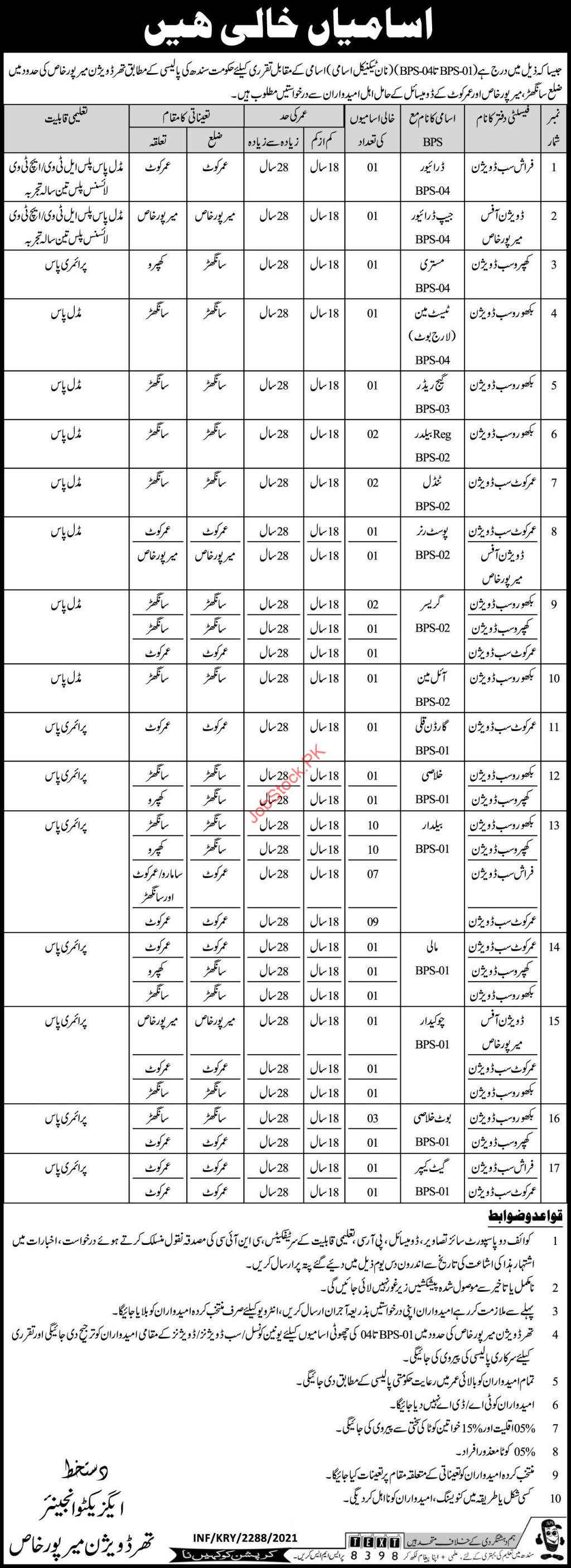 Latest Mirpurkhas Jobs Adbertisement June 2021