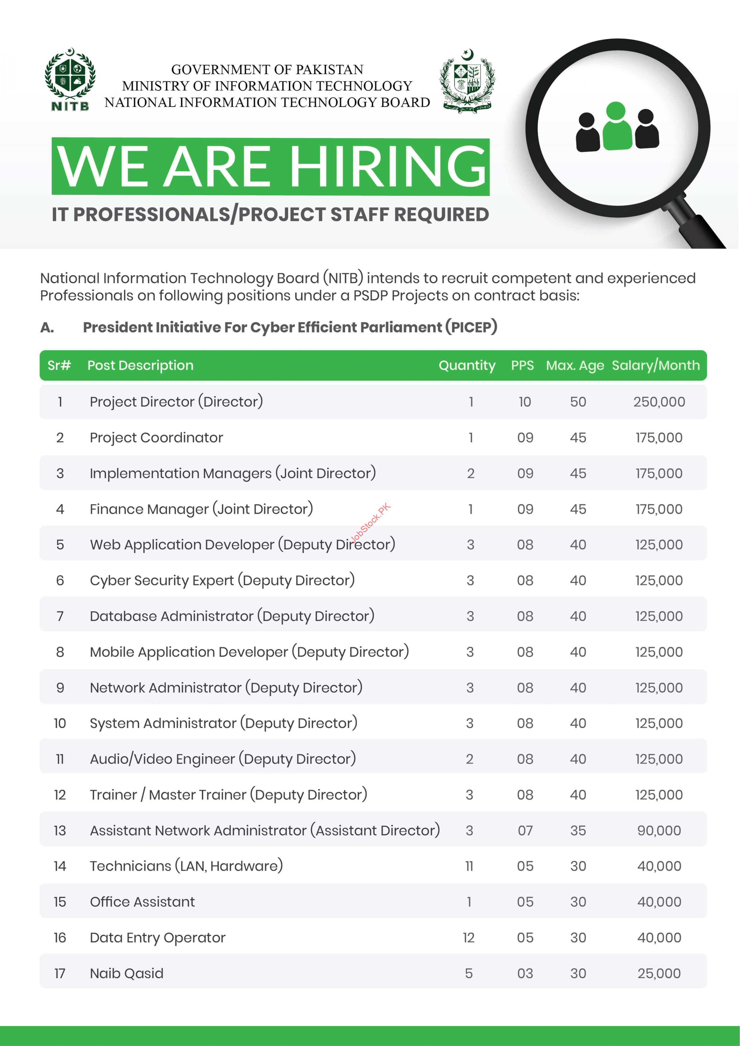Latest Nitb.gov.pk Jobs Advertisement Page 1