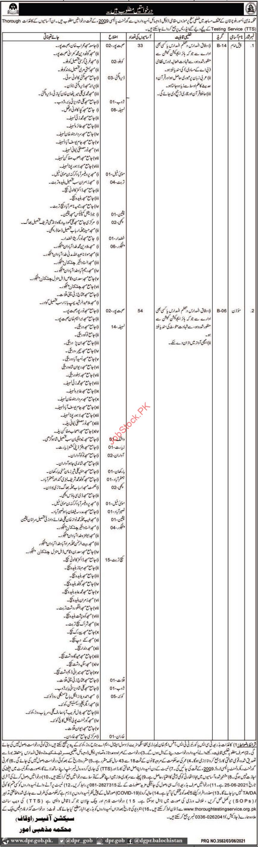 Ministry Of Religious Affairs Balochistan Jobs Download Advertisement