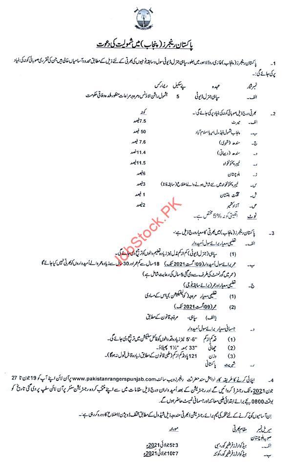 Pakistan Rangers Jobs 2021 Advertisement Page 01