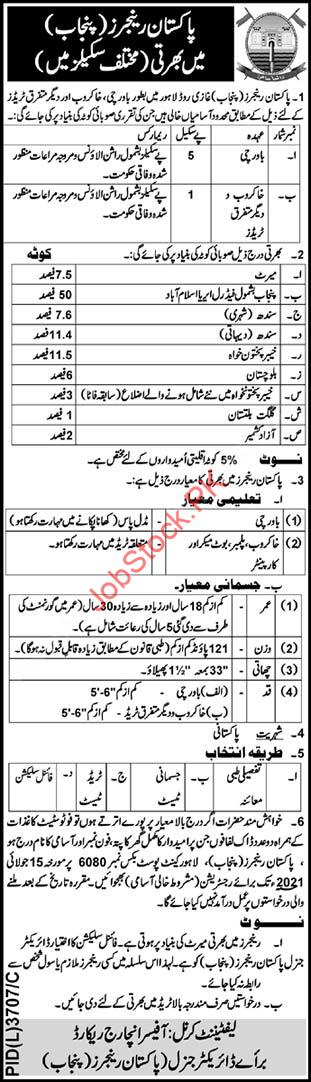 Pakistan Rangers Jobs 2021 July Latest Bawarchi, Khakroob, Plumber & Others