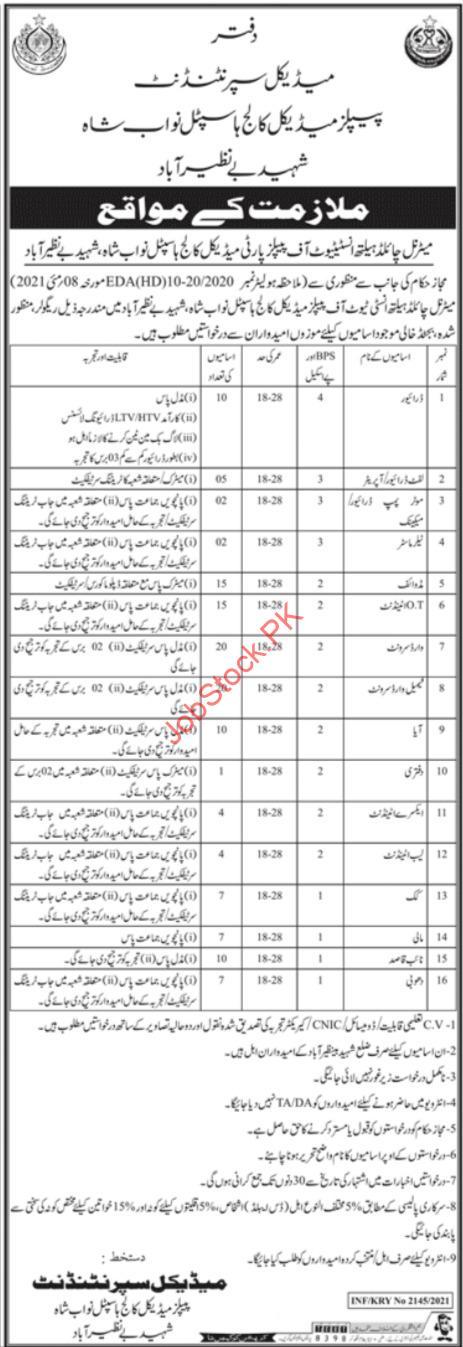 Peoples Medical College Nawabshah Jobs Advertisement