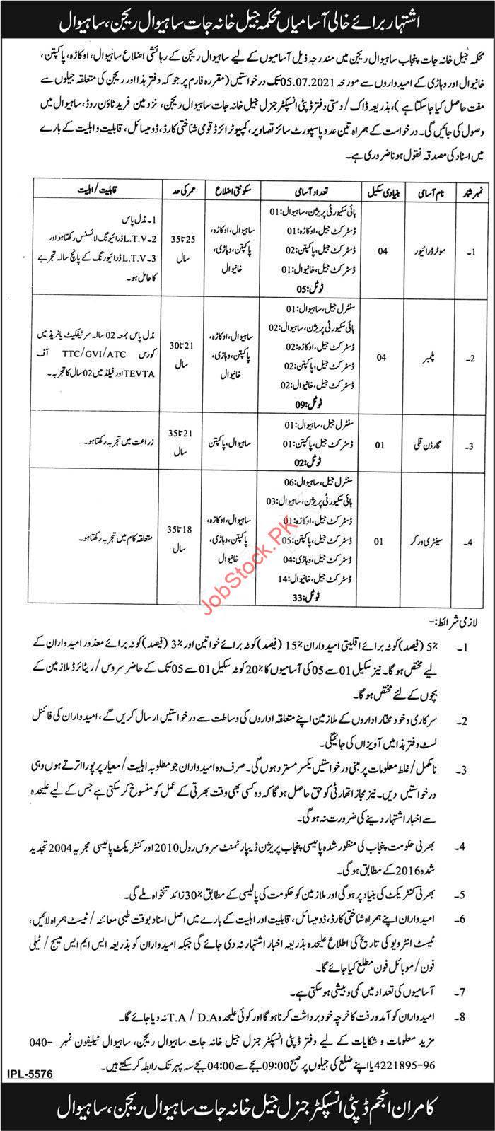 Punjab Jail Department Jobs 2021 Advertisement