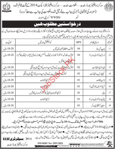 Swwb Jobs 2021 Latest Sindh Workers Welfare Board