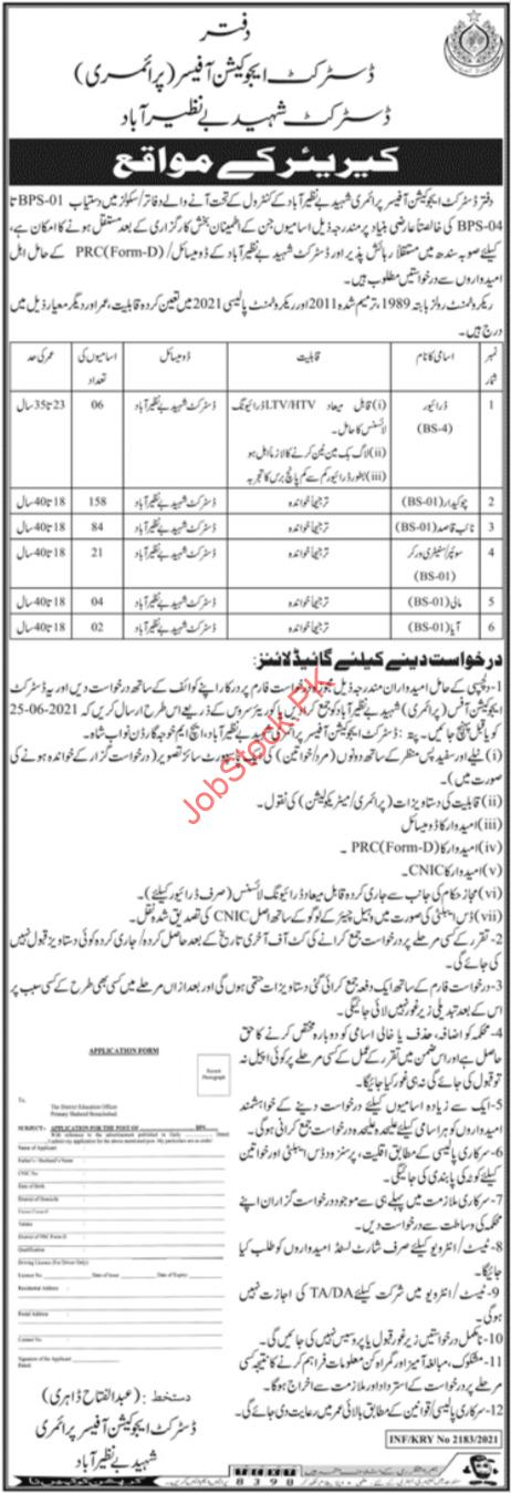 Sindh Education Jobs 2021 Advertisement