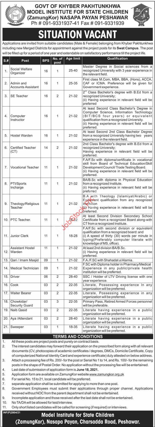 Swat New Jobs Latest 2021 Advertisement